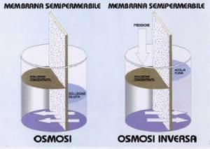 DESCRIZIONE-OSMOSI-INVERSA-2